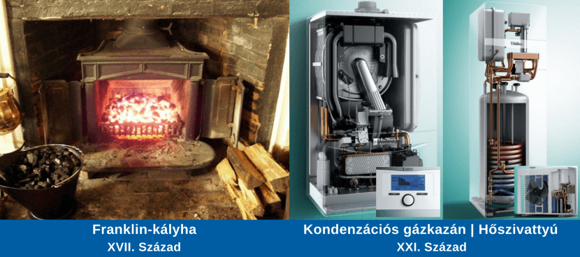 Hőleadók - kondenzációs gázkazán, hőszivattyú -fűtés