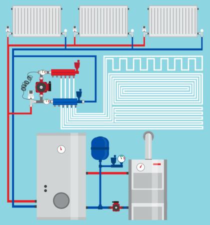 Központi fűtés rendszer felépítése