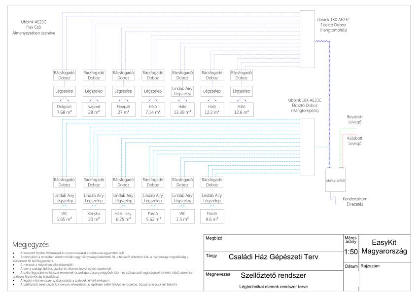 Easykit_szellőztetésrendszer_terv_2